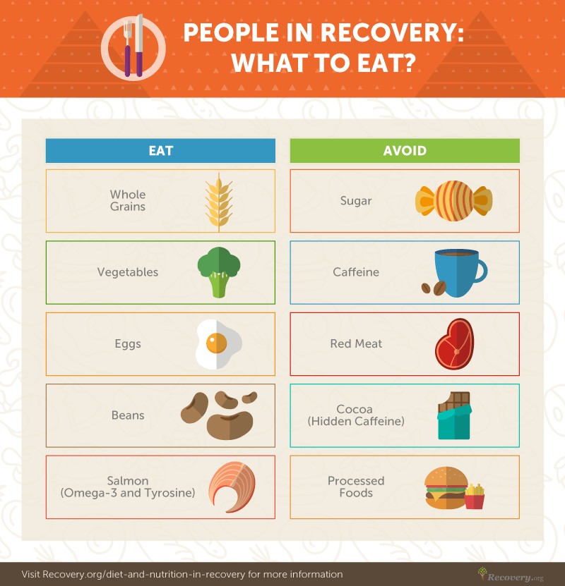 Diet_Nutrition_Recovery_What_To_Eat