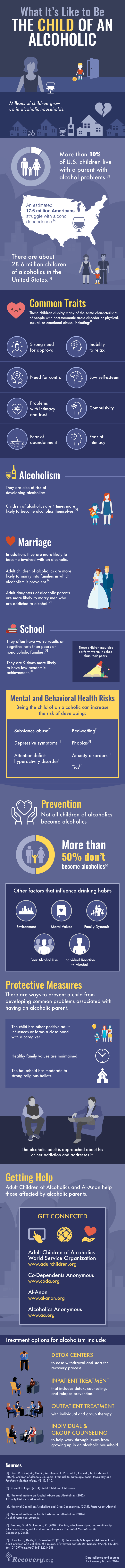 a research on the children of the alcoholics Children who live with an alcoholic are affected by the alcoholics behavior they often experience anxiety, anger, denial, broken promises, neglect, and physical, emotional or sexual abuse alcoholism is a family disease -- a disease of relationships, write the authors of alateen: hope for children of alcoholics.